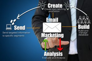 email marketing open rate